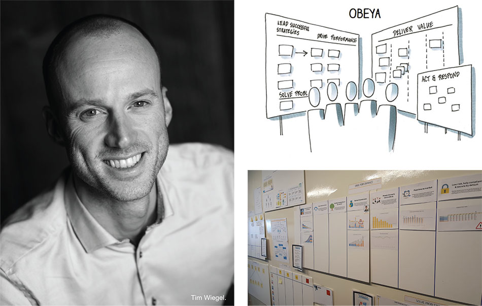 Obeya | Addressing the challenges of modern leadership